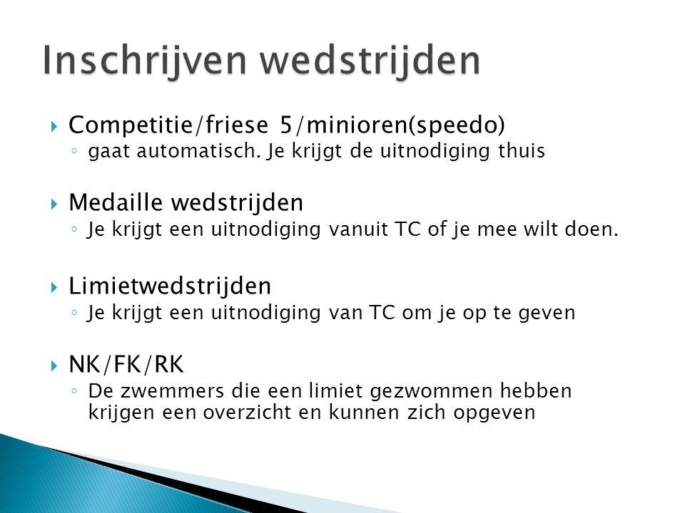  Competitie/friese 5/minioren(speedo) ◦ gaat automatisch. Je krijgt de uitnodiging thuis  Medaille wedstrijden ◦ Je krijgt een uitnodiging vanuit TC