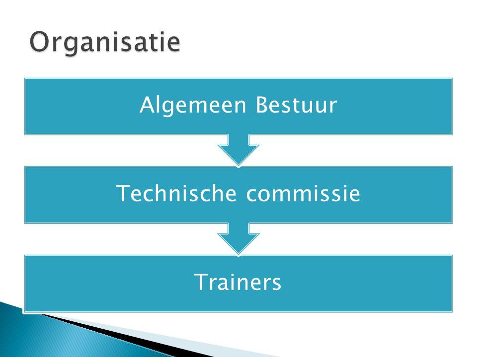 Trainers Technische commissie Algemeen Bestuur