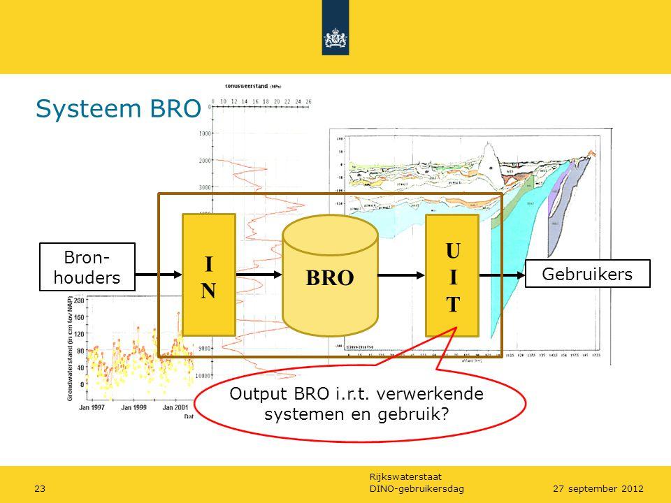 Rijkswaterstaat DINO-gebruikersdag2327 september 2012 Bron- houders Gebruikers ININ BRO UITUIT Output BRO i.r.t. verwerkende systemen en gebruik? Syst