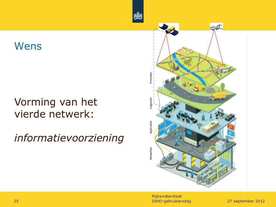 Rijkswaterstaat DINO-gebruikersdag2527 september 2012 Vorming van het vierde netwerk: informatievoorziening Wens
