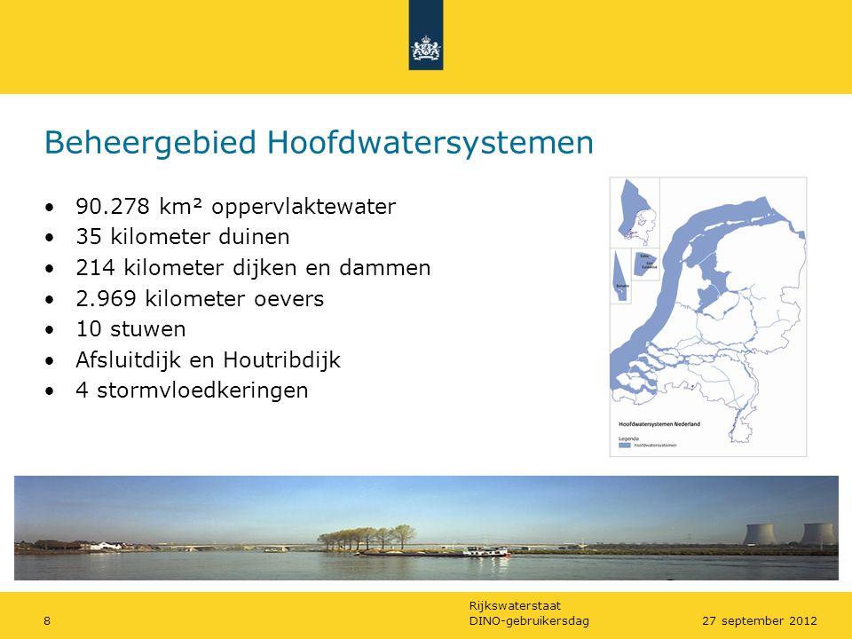 Rijkswaterstaat DINO-gebruikersdag827 september 2012 Beheergebied Hoofdwatersystemen •90.278 km² oppervlaktewater •35 kilometer duinen •214 kilometer