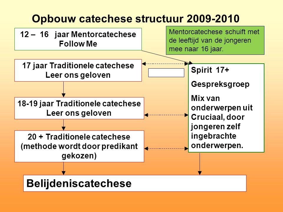 Opbouw catechese structuur 17 jaar Traditionele catechese Leer ons geloven 18-19 jaar Traditionele catechese Leer ons geloven 20 + Traditionele catech