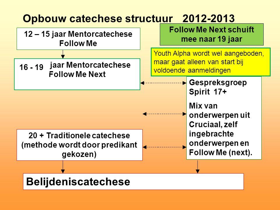 Opbouw catechese structuur 20 + Traditionele catechese (methode wordt door predikant gekozen) Belijdeniscatechese Gespreksgroep Spirit 17+ Mix van onderwerpen uit Cruciaal, zelf ingebrachte onderwerpen en Follow Me (next).