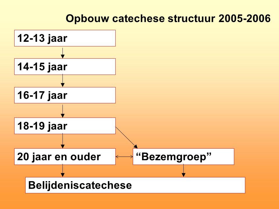 Opbouw catechese structuur 2005-2006 12-13 jaar 14-15 jaar 16-17 jaar 18-19 jaar 20 jaar en ouder Belijdeniscatechese Bezemgroep