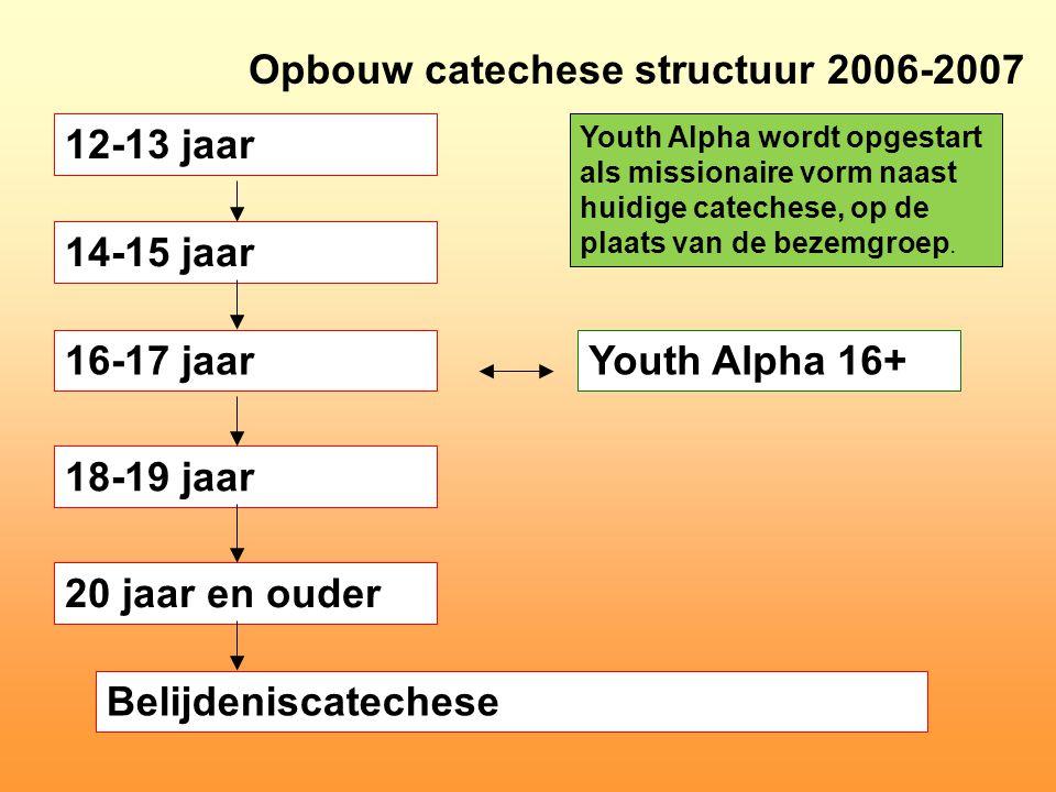 Opbouw catechese structuur 2006-2007 12-13 jaar 14-15 jaar 16-17 jaar 18-19 jaar 20 jaar en ouder Belijdeniscatechese Youth Alpha 16+ Youth Alpha wordt opgestart als missionaire vorm naast huidige catechese, op de plaats van de bezemgroep.