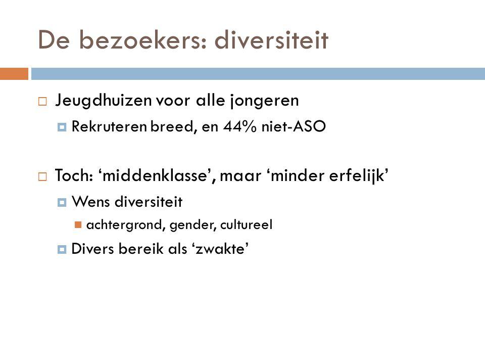 De bezoekers: diversiteit  Jeugdhuizen voor alle jongeren  Rekruteren breed, en 44% niet-ASO  Toch: 'middenklasse', maar 'minder erfelijk'  Wens d