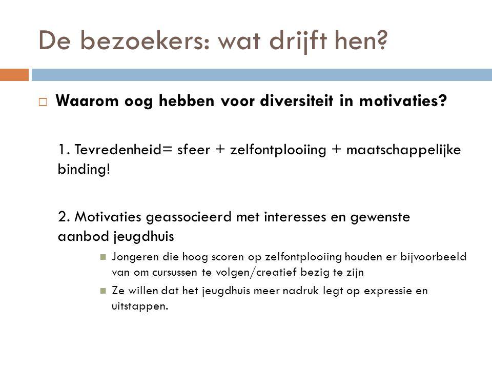 De bezoekers: wat drijft hen?  Waarom oog hebben voor diversiteit in motivaties? 1. Tevredenheid= sfeer + zelfontplooiing + maatschappelijke binding!