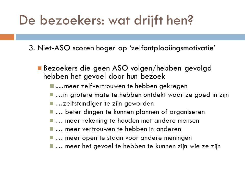 De bezoekers: wat drijft hen? 3. Niet-ASO scoren hoger op 'zelfontplooiingsmotivatie'  Bezoekers die geen ASO volgen/hebben gevolgd hebben het gevoel