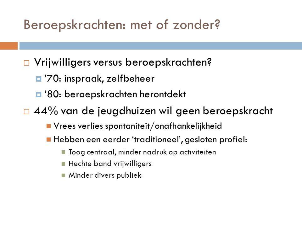 Beroepskrachten: met of zonder?  Vrijwilligers versus beroepskrachten?  '70: inspraak, zelfbeheer  '80: beroepskrachten herontdekt  44% van de jeu