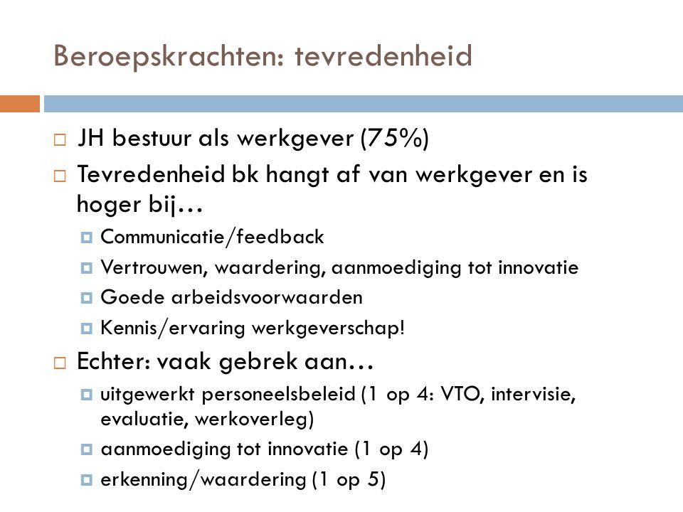 Beroepskrachten: tevredenheid  JH bestuur als werkgever (75%)  Tevredenheid bk hangt af van werkgever en is hoger bij…  Communicatie/feedback  Ver