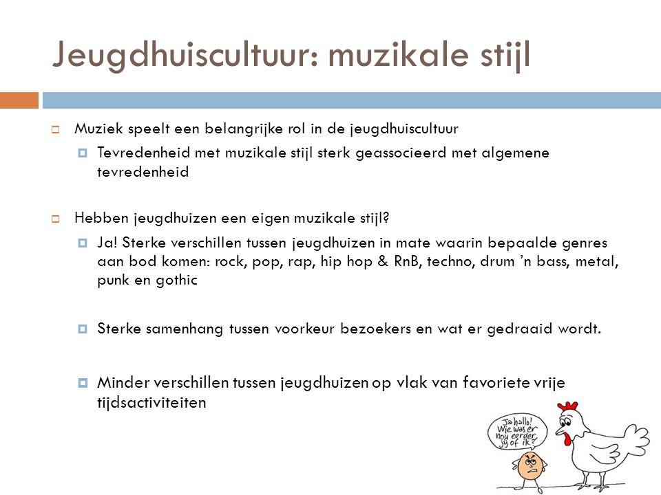 Jeugdhuiscultuur: muzikale stijl  Muziek speelt een belangrijke rol in de jeugdhuiscultuur  Tevredenheid met muzikale stijl sterk geassocieerd met a