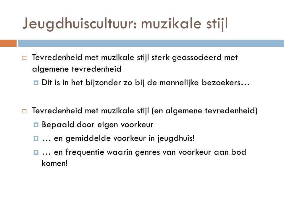 Jeugdhuiscultuur: muzikale stijl  Tevredenheid met muzikale stijl sterk geassocieerd met algemene tevredenheid  Dit is in het bijzonder zo bij de ma