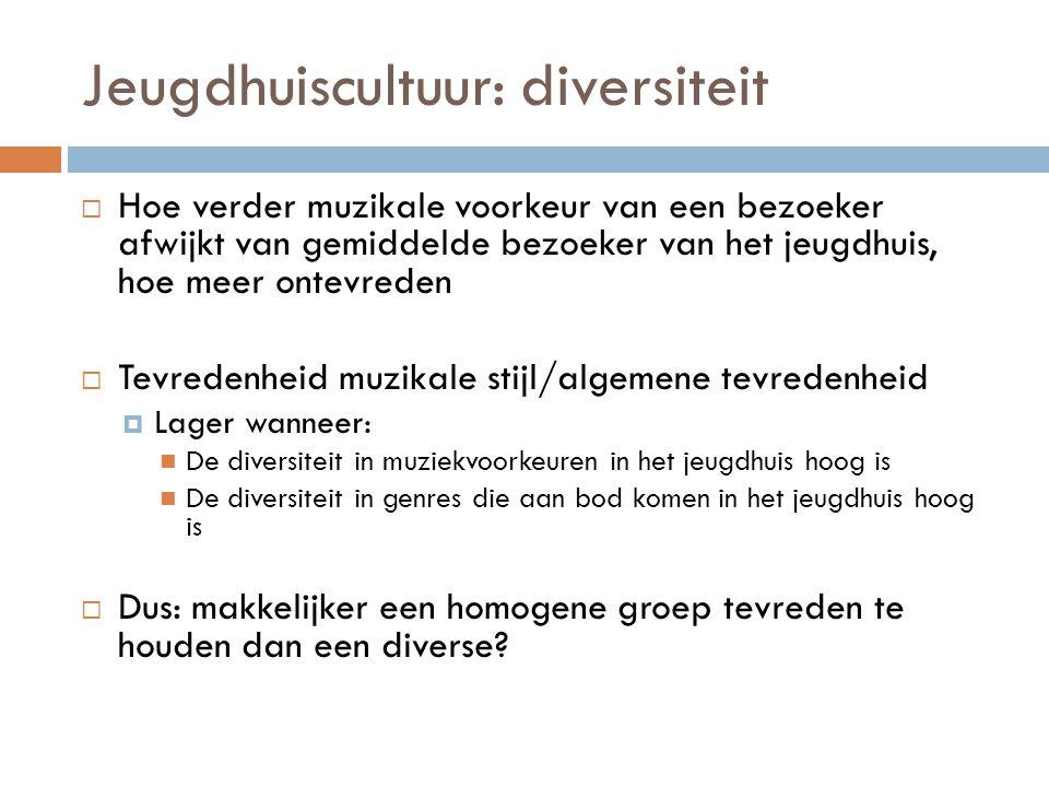 Jeugdhuiscultuur: diversiteit  Hoe verder muzikale voorkeur van een bezoeker afwijkt van gemiddelde bezoeker van het jeugdhuis, hoe meer ontevreden 