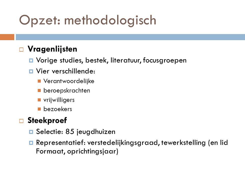 Opzet: methodologisch  Vragenlijsten  Vorige studies, bestek, literatuur, focusgroepen  Vier verschillende:  Verantwoordelijke  beroepskrachten 