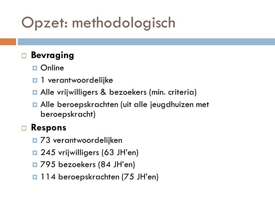 Opzet: methodologisch  Bevraging  Online  1 verantwoordelijke  Alle vrijwilligers & bezoekers (min. criteria)  Alle beroepskrachten (uit alle jeu