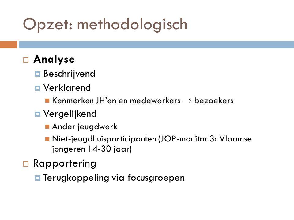 Opzet: methodologisch  Analyse  Beschrijvend  Verklarend  Kenmerken JH'en en medewerkers → bezoekers  Vergelijkend  Ander jeugdwerk  Niet-jeugd