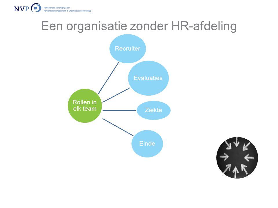 Een organisatie zonder HR-afdeling Recruiter Evaluaties Ziekte Einde Rollen in elk team