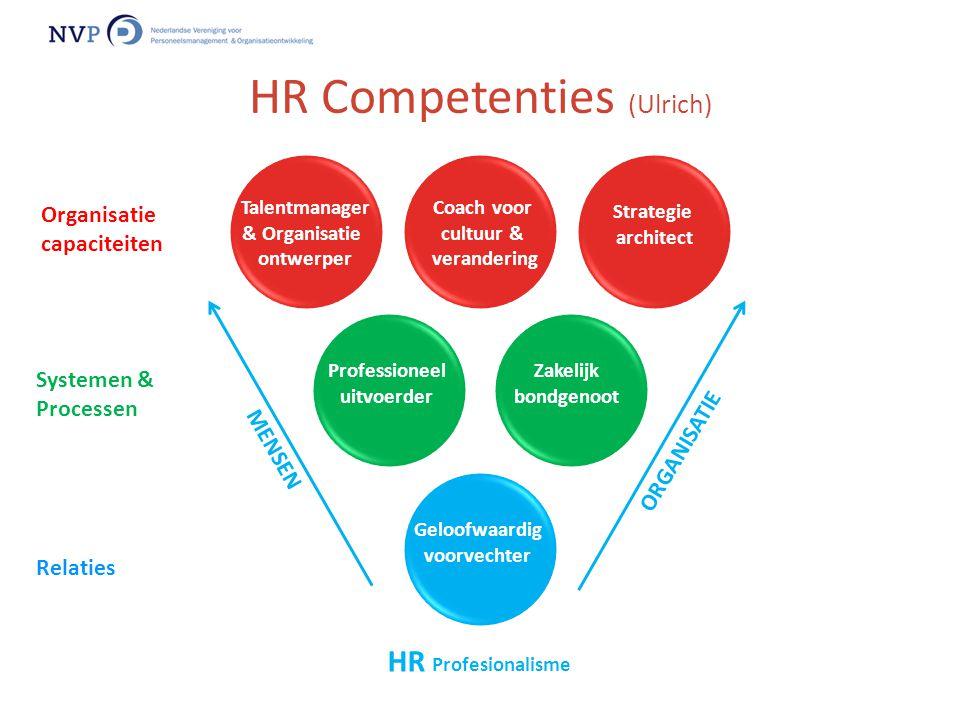 ORGANISATIE HR Profesionalisme MENSEN Systemen & Processen Organisatie capaciteiten Relaties Talentmanager & Organisatie ontwerper Coach voor cultuur