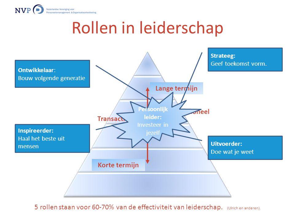 Rollen in leiderschap Transformationeel Transactioneel Korte termijn Lange termijn Strateeg: Geef toekomst vorm. Uitvoerder: Doe wat je weet Inspireer