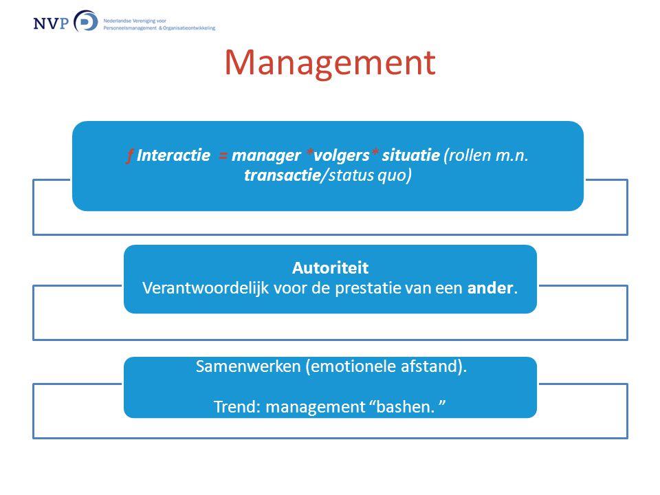 f Interactie = manager *volgers* situatie (rollen m.n. transactie/status quo) Autoriteit Verantwoordelijk voor de prestatie van een ander. Samenwerken