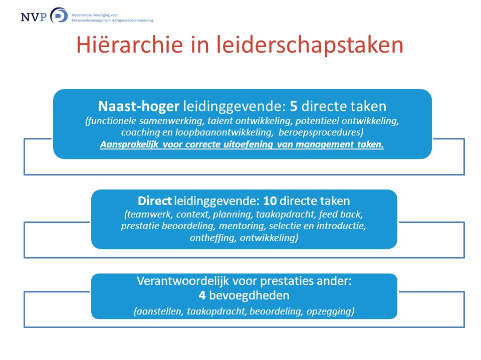 Naast-hoger leidinggevende: 5 directe taken (functionele samenwerking, talent ontwikkeling, potentieel ontwikkeling, coaching en loopbaanontwikkeling,