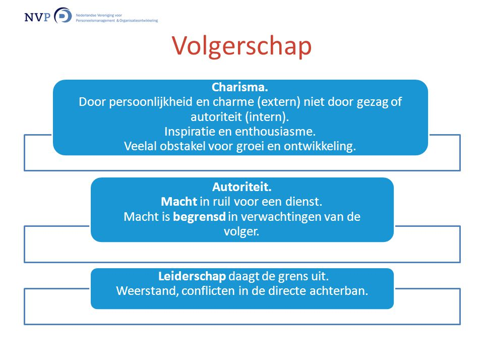 Strategie architect ('Strategy architect') Versterken van strategische behendigheid.