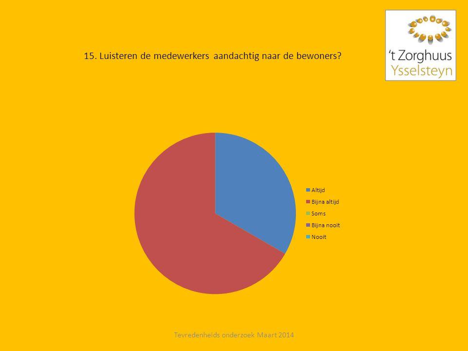 15. Luisteren de medewerkers aandachtig naar de bewoners? Tevredenheids onderzoek Maart 2014