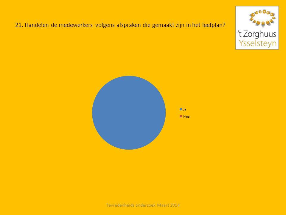 21. Handelen de medewerkers volgens afspraken die gemaakt zijn in het leefplan? Tevredenheids onderzoek Maart 2014