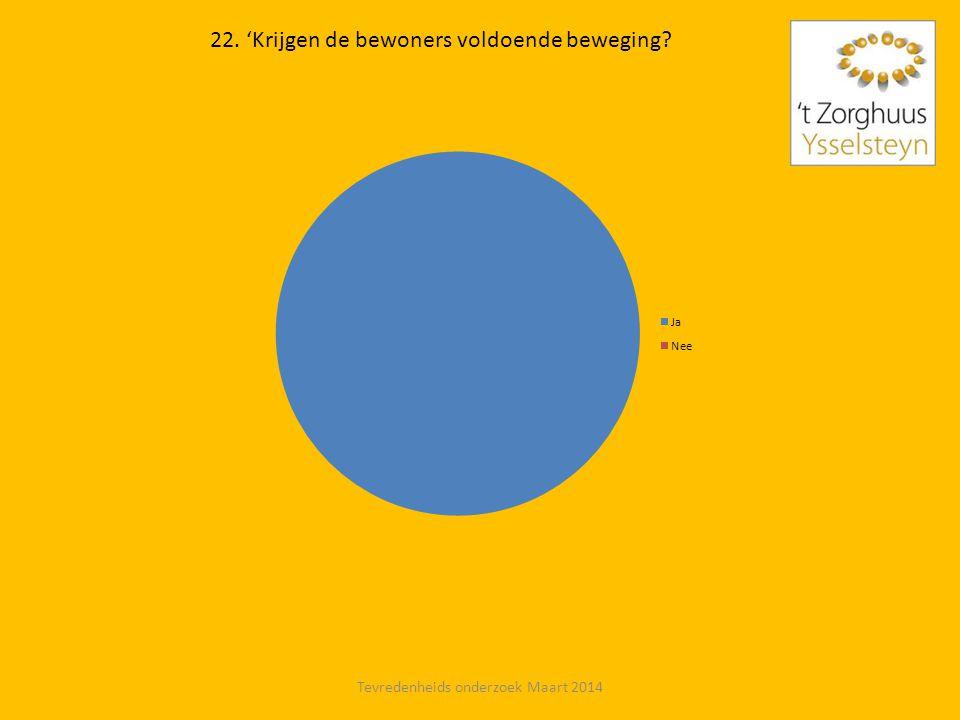 22. 'Krijgen de bewoners voldoende beweging? Tevredenheids onderzoek Maart 2014