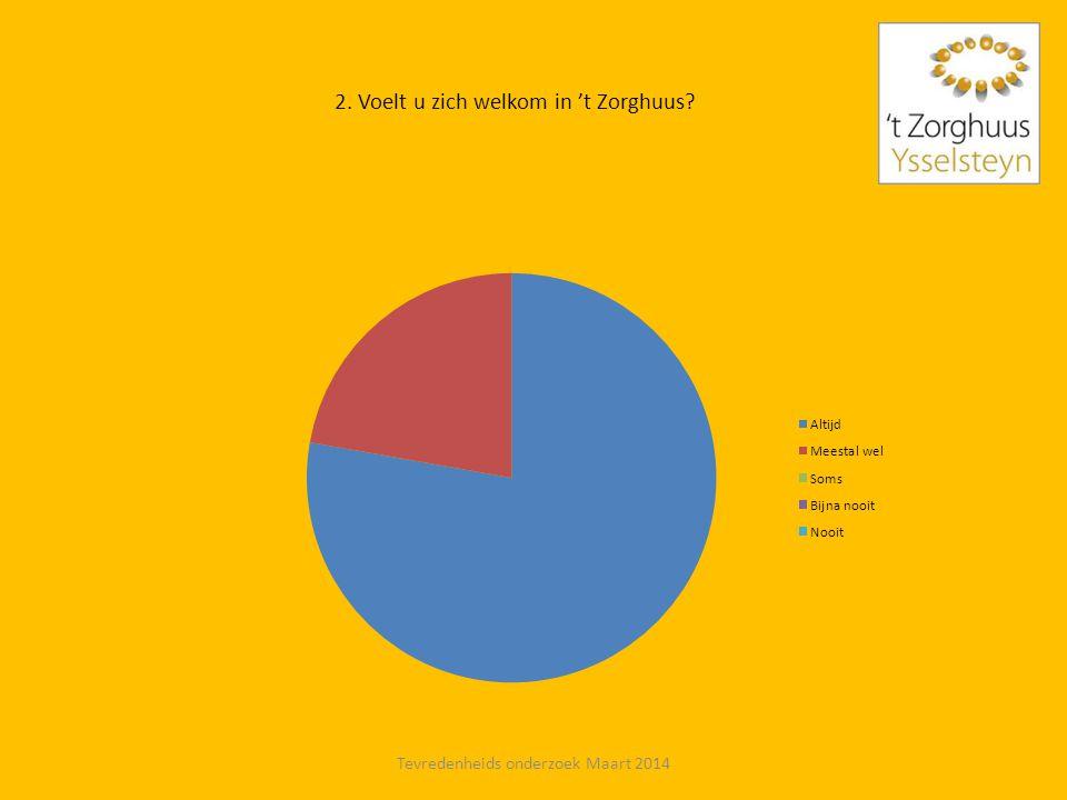 2. Voelt u zich welkom in 't Zorghuus? Tevredenheids onderzoek Maart 2014