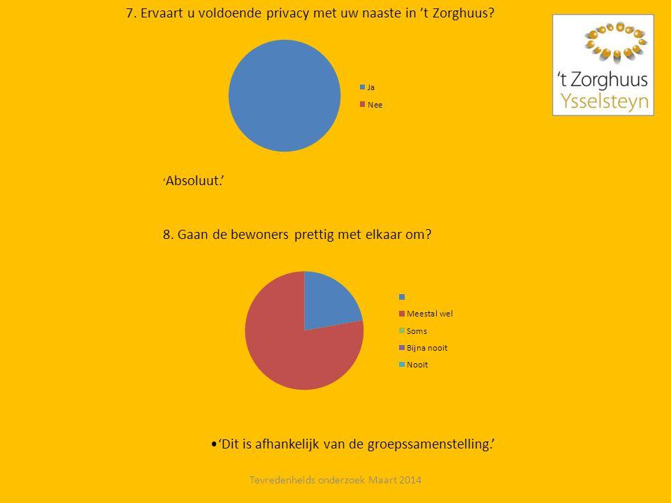 7. Ervaart u voldoende privacy met uw naaste in 't Zorghuus? ' Absoluut.' 8. Gaan de bewoners prettig met elkaar om? •'Dit is afhankelijk van de groep