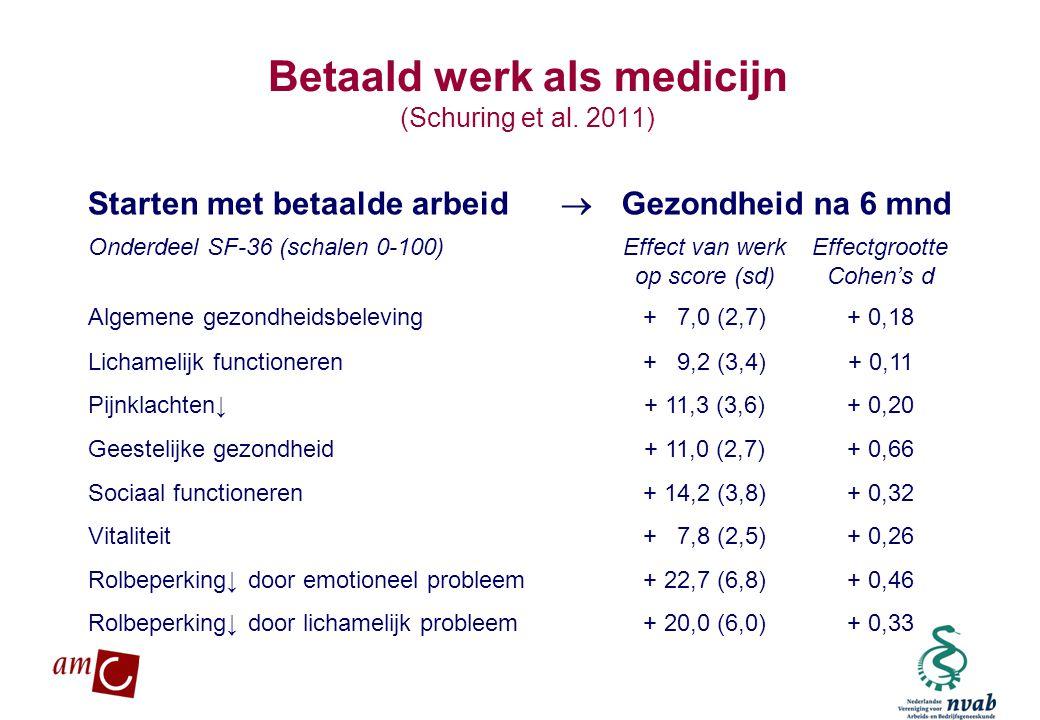 MAETIS ARBO.WERKEN IS GEZOND Betaald werk als medicijn (Schuring et al.