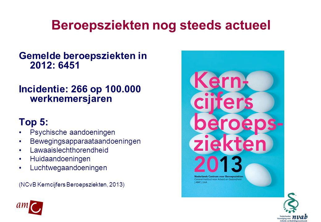 Beroepsziekten nog steeds actueel Gemelde beroepsziekten in 2012: 6451 Incidentie: 266 op 100.000 werknemersjaren Top 5: •Psychische aandoeningen •Bew