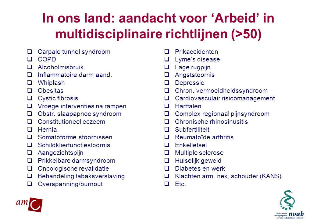 MAETIS ARBO. WERKEN IS GEZOND In ons land: aandacht voor 'Arbeid' in multidisciplinaire richtlijnen (>50)  Carpale tunnel syndroom  COPD  Alcoholmi
