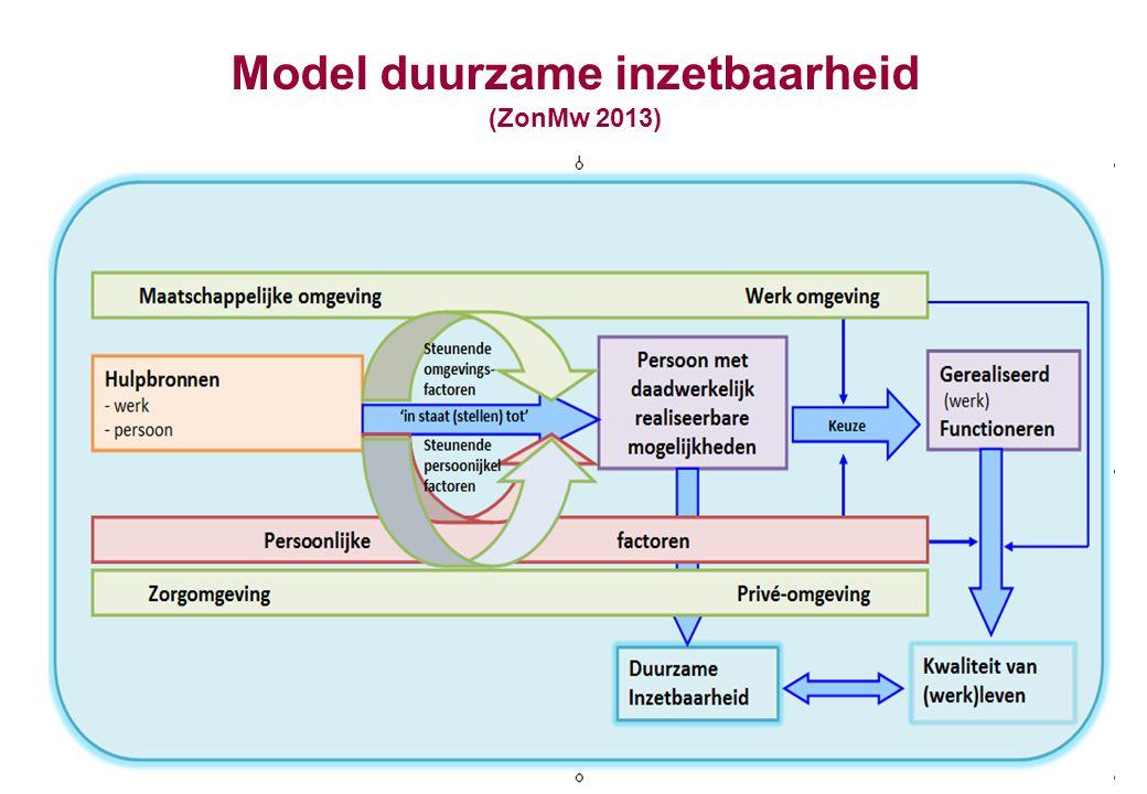 MAETIS ARBO. WERKEN IS GEZOND Model duurzame inzetbaarheid (ZonMw 2013)