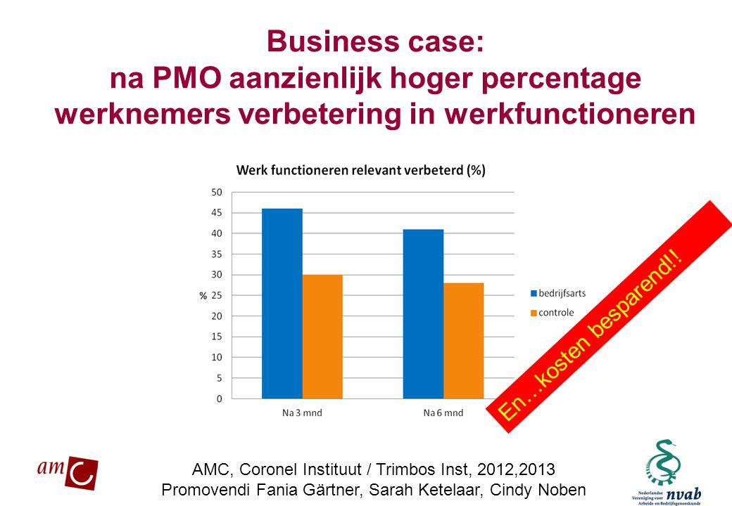 MAETIS ARBO. WERKEN IS GEZOND Business case: na PMO aanzienlijk hoger percentage werknemers verbetering in werkfunctioneren AMC, Coronel Instituut / T