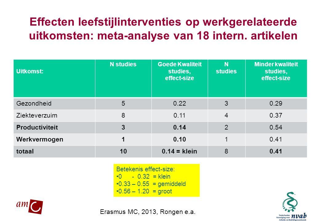 MAETIS ARBO. WERKEN IS GEZOND Effecten leefstijlinterventies op werkgerelateerde uitkomsten: meta-analyse van 18 intern. artikelen Uitkomst: N studies