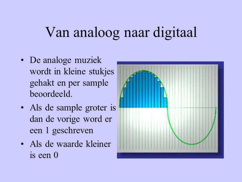 Van analoog naar digitaal •De analoge muziek wordt in kleine stukjes gehakt en per sample beoordeeld.