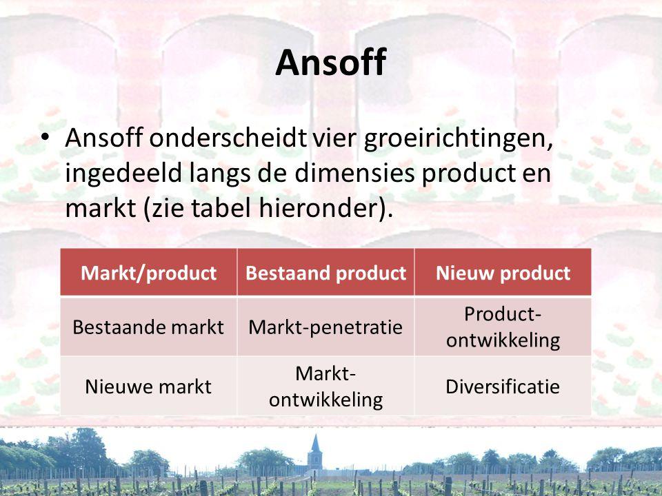 Ansoff • Ansoff onderscheidt vier groeirichtingen, ingedeeld langs de dimensies product en markt (zie tabel hieronder). Markt/productBestaand productN