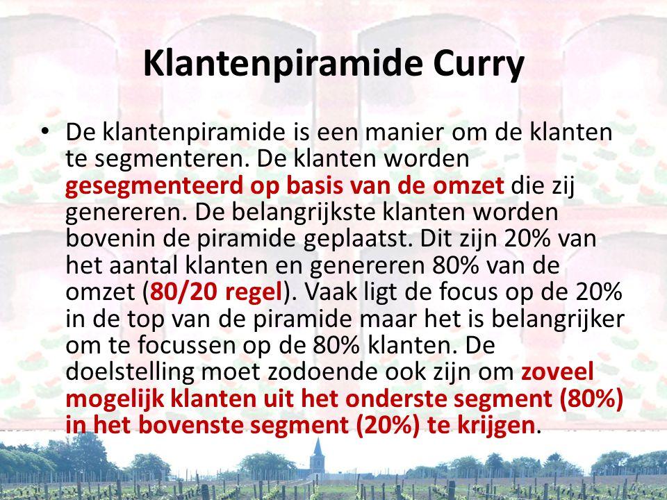 Klantenpiramide Curry • De klantenpiramide is een manier om de klanten te segmenteren. De klanten worden gesegmenteerd op basis van de omzet die zij g