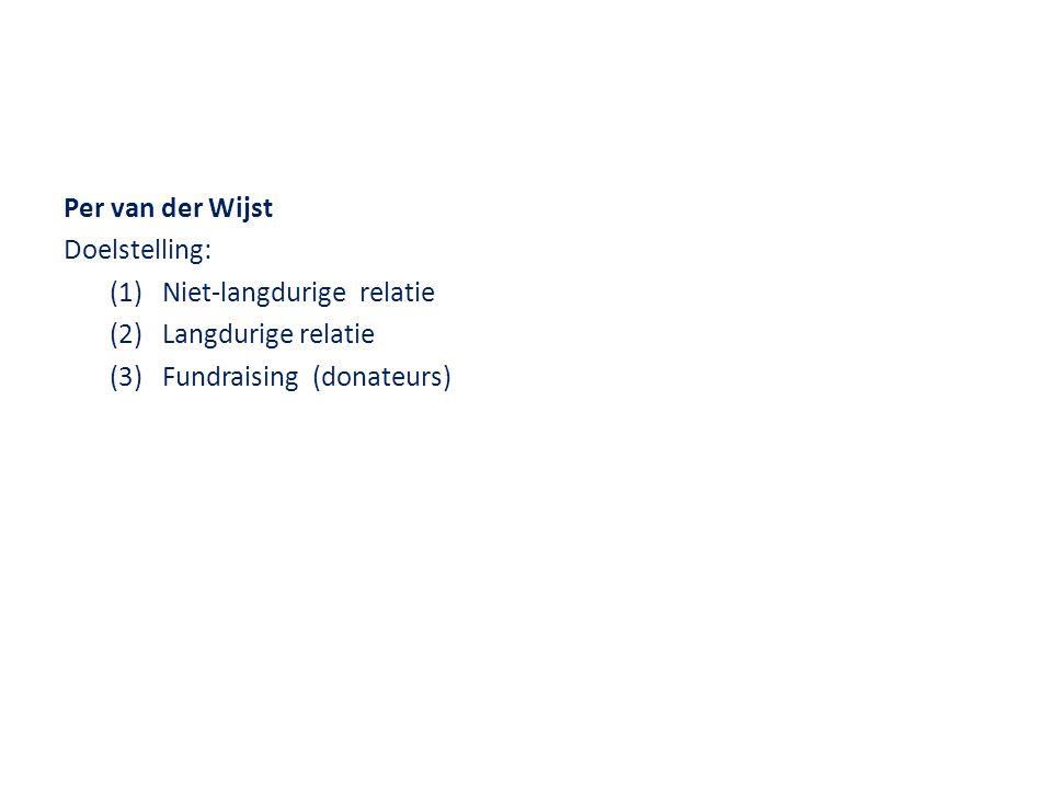 Per van der Wijst Doelstelling: (1)Niet-langdurige relatie (2)Langdurige relatie (3)Fundraising (donateurs)