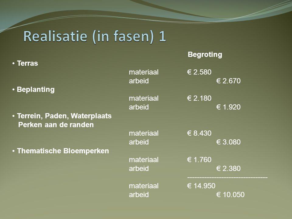 Begroting • Terras materiaal€ 2.580 arbeid € 2.670 • Beplanting materiaal€ 2.180 arbeid€ 1.920 • Terrein, Paden, Waterplaats Perken aan de randen mate