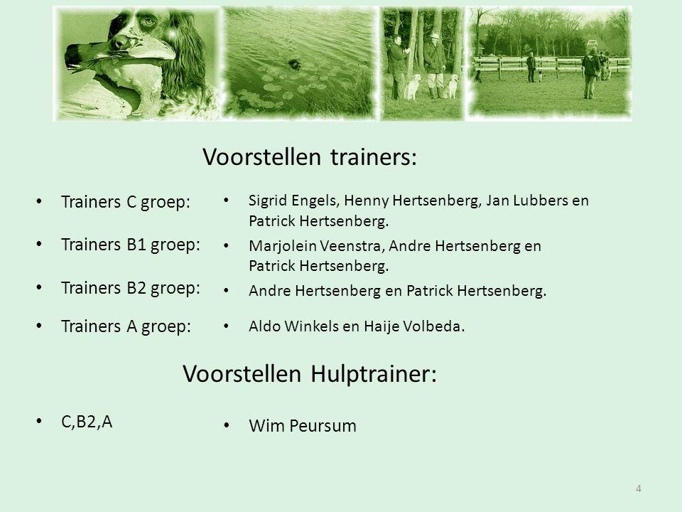 Inschrijfavond Voorstellen trainers: • Trainers C groep: • Trainers B1 groep: • Trainers B2 groep: • Trainers A groep: Voorstellen Hulptrainer: • C,B2