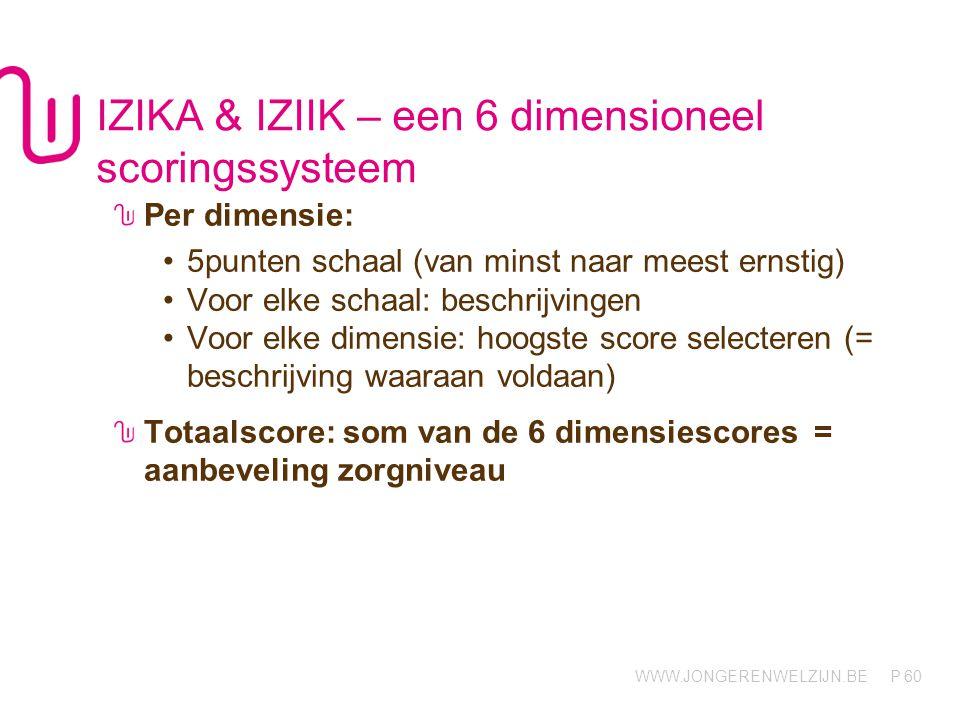 WWW.JONGERENWELZIJN.BE P IZIKA & IZIIK – een 6 dimensioneel scoringssysteem Per dimensie: •5punten schaal (van minst naar meest ernstig) •Voor elke schaal: beschrijvingen •Voor elke dimensie: hoogste score selecteren (= beschrijving waaraan voldaan) Totaalscore: som van de 6 dimensiescores = aanbeveling zorgniveau 60