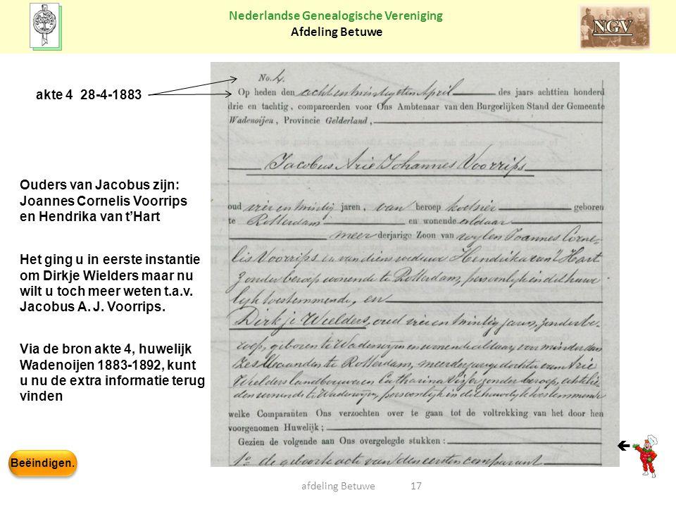 Beëindigen. Nederlandse Genealogische Vereniging Afdeling Betuwe afdeling Betuwe17 akte 4 28-4-1883 Ouders van Jacobus zijn: Joannes Cornelis Voorrips