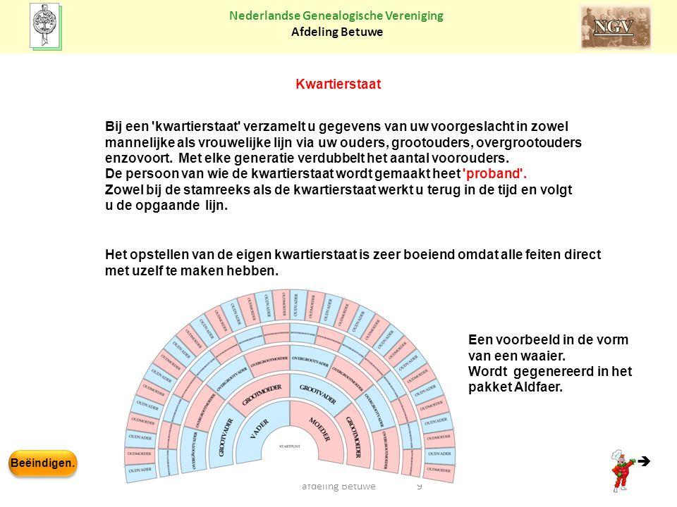Beëindigen. Nederlandse Genealogische Vereniging Afdeling Betuwe afdeling Betuwe9 Bij een 'kwartierstaat' verzamelt u gegevens van uw voorgeslacht in