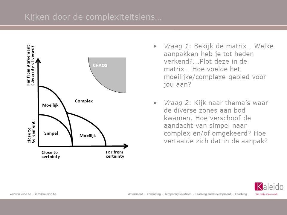 Kijken door de complexiteitslens… •Vraag 1: Bekijk de matrix… Welke aanpakken heb je tot heden verkend?...Plot deze in de matrix… Hoe voelde het moeil