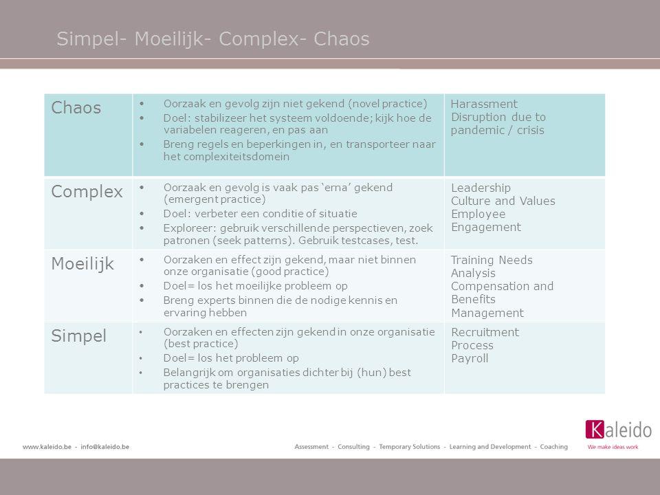 Simpel- Moeilijk- Complex- Chaos Chaos •Oorzaak en gevolg zijn niet gekend (novel practice) •Doel: stabilizeer het systeem voldoende; kijk hoe de variabelen reageren, en pas aan •Breng regels en beperkingen in, en transporteer naar het complexiteitsdomein Harassment Disruption due to pandemic / crisis Complex •Oorzaak en gevolg is vaak pas 'erna' gekend (emergent practice) •Doel: verbeter een conditie of situatie •Exploreer: gebruik verschillende perspectieven, zoek patronen (seek patterns).