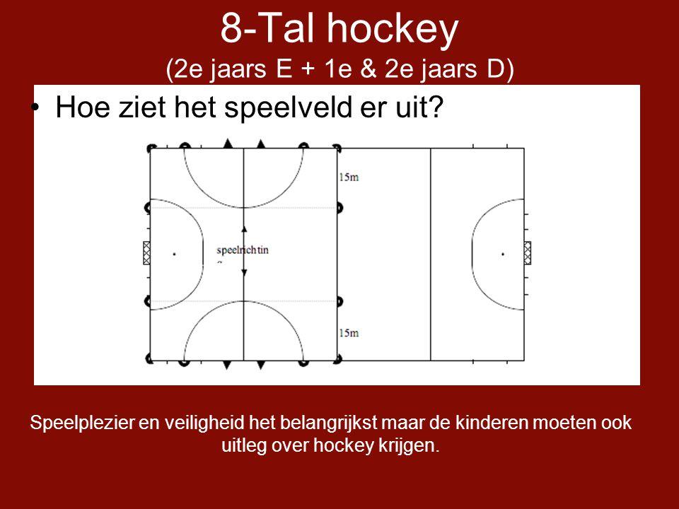 8-Tal hockey (2e jaars E + 1e & 2e jaars D) •Hoe ziet het speelveld er uit.