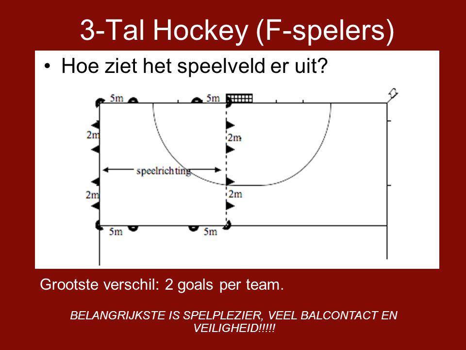 3-Tal Hockey (F-spelers) •Hoe ziet het speelveld er uit.